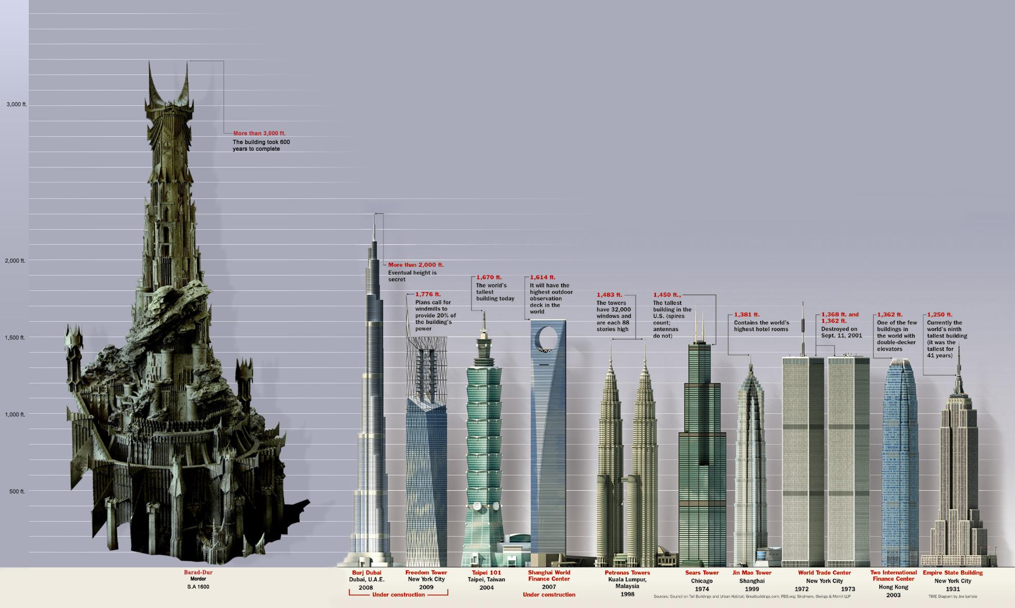 Taipei 101 Floor Plan Эйфелева башня в Париже фото картинки рисунки